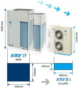 vrvııı-s-mini-vrv-dis-unite-kompakt-tasarım
